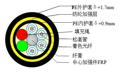 ADSS-16B1-PE-100
