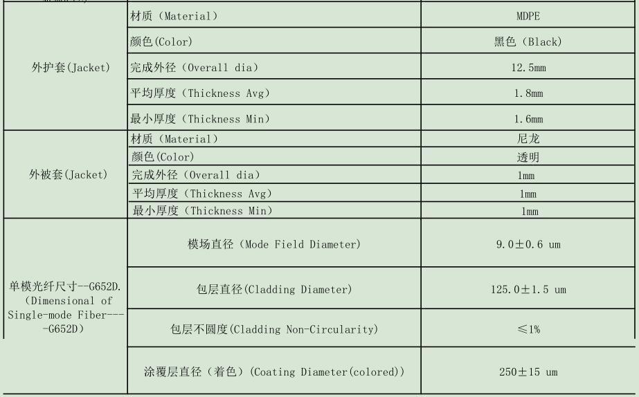 防鼠光缆,GYTA54/04防鼠光缆厂家供应